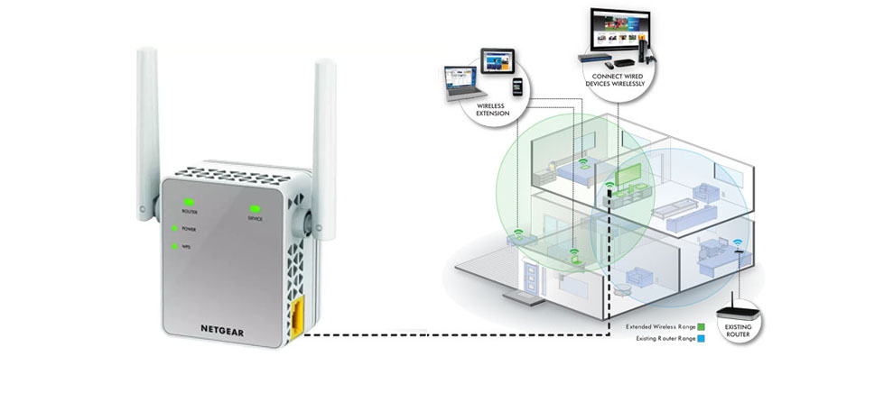 NETGEAR EX3700 Setup